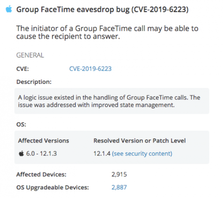 SEP Mobile identified the CVE for the Group FaceTime bug on customer iOS devices.