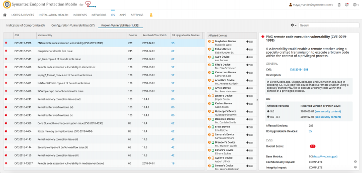 SEP Mobile's management console provides complete visibility on known vulnerabilities and their risk level.
