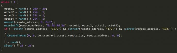 Figure 4. Trik's SMB component generates random remote IP addresses to connect to