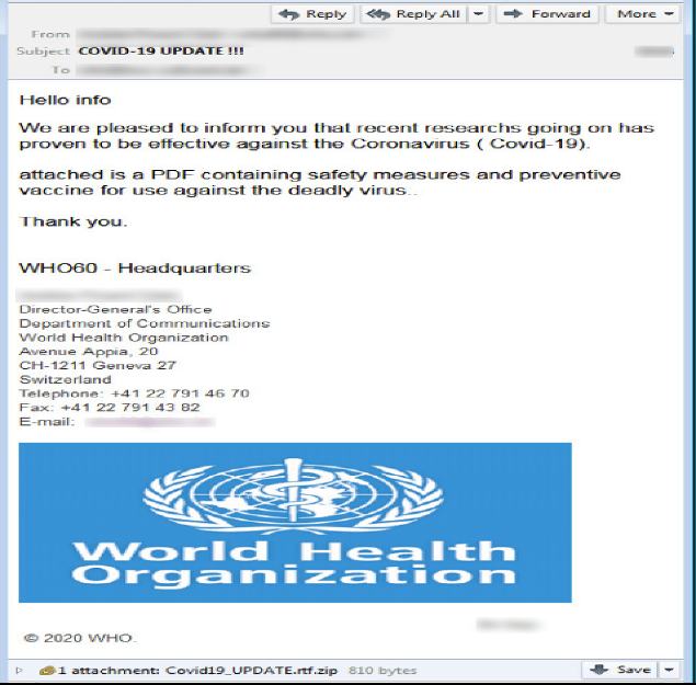 Figure 12. Malware bearing email disguised as communication from the WHO