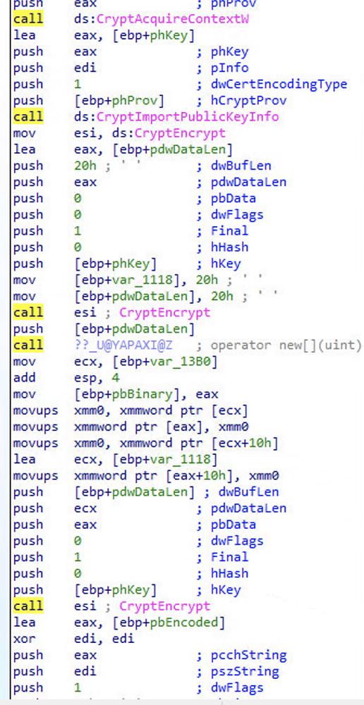 Figure 3. Yanluowang uses the Windows API for encryption
